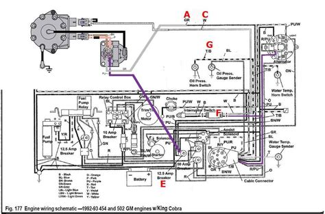 460 omc ignition wiring diagram omc controls diagram omc