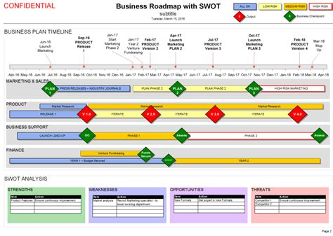 business roadmap with swot timeline visio template