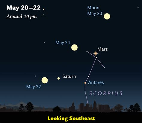 mars closest and brightest in a decade sky
