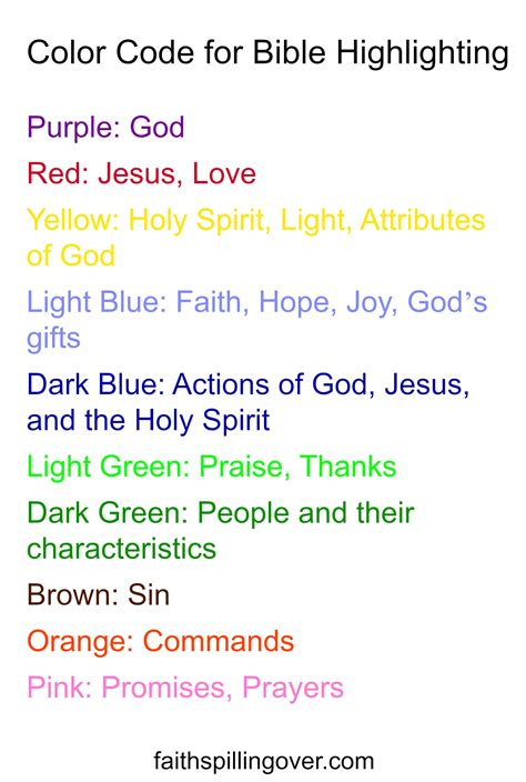 colors of the bible how to up to the of the bible faith spilling