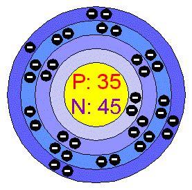 bohr models of iodine, fluorine and bromine. | science nine