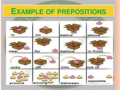 Exle Preposition Essay by Preposition Exles 100 Prepositional Phrases With Exle Sentences In Pdf Tesl Preposition