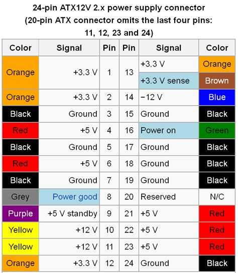 ac power wiring color code ac free engine image for user