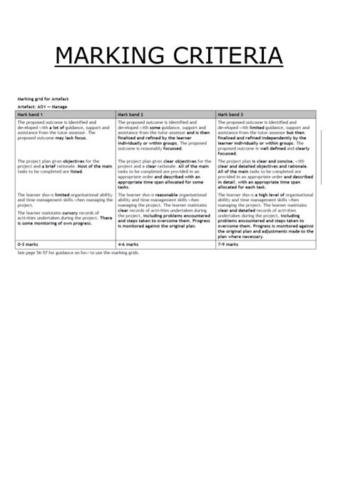 design marking criteria extended project management