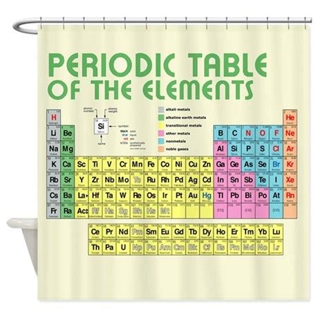 periodic table curtains periodic table of the elements shower curtain by retroranger