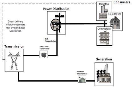 480 volt 4 pole motor wiring diagram 480 wiring diagrams