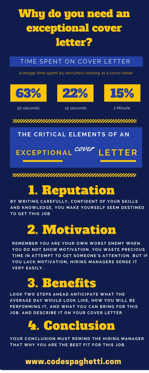 writing an outstanding cover letter tips for writing an outstanding cover letter tips