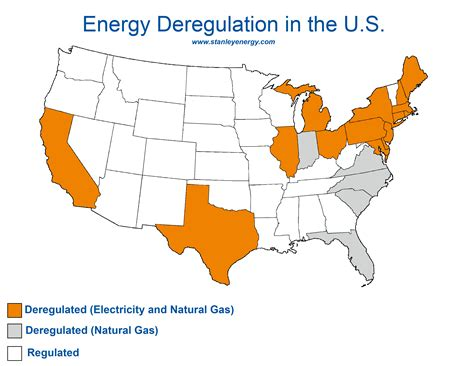 Deregulated Energy Markets Energy Deregulation Stanley Energy