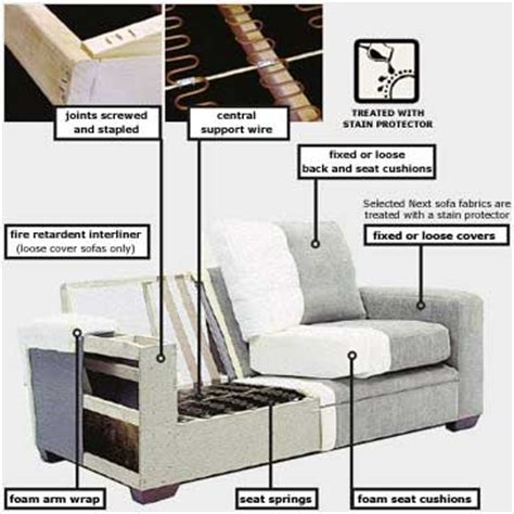 where to buy sofa springs how to buy couch or sofa for living room my decorative