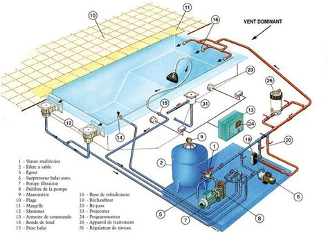 swimming pool plans pdf swimming pool construction google search pool