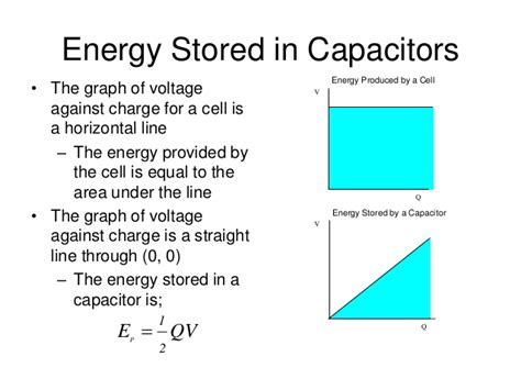 capacitor stored energy equation capacitor energy physics forums the fusion of science and community