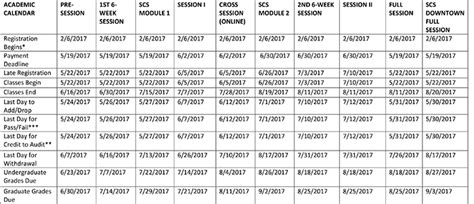 Academic Calendar Georgetown Academic Calendar Summer Sessions For Undergraduate And