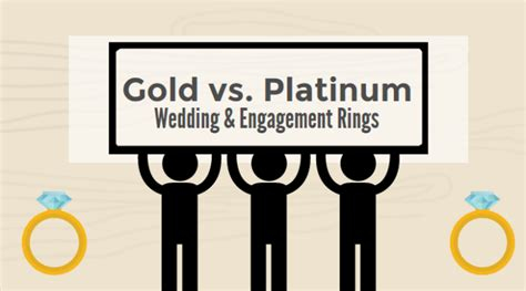 gold vs platinum engagement rings infographic