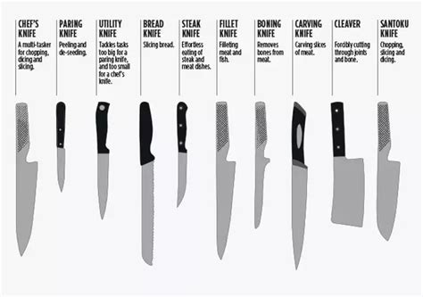 types of kitchen knives and their uses which is the best kitchen knife in india quora