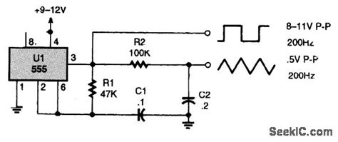 simple triangle waveform generator signal processing
