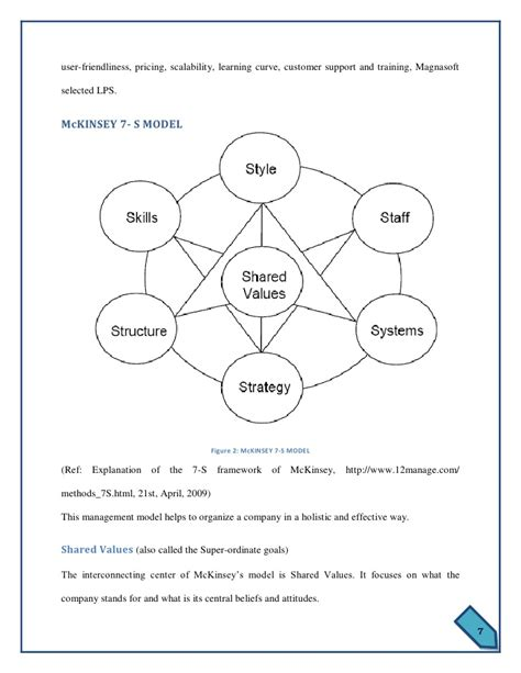 Mckinsey Mba Fellowship by Mba Internship Report Customer Awareness And Market