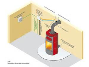 unterdrucksensor kamin raumluftabh 228 ngige feuerst 228 tte und l 252 ftungsanlage hark de
