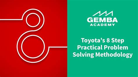 Solving Your D Problems Be Rid Of Dness Do All Basements Need A Dehumidifier Vendermicasa Learn Toyota S 8 Step Practical Problem Solving Methodology
