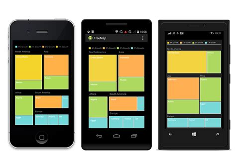xamarin android layout weight syncfusion essential studio in xamarin nova software