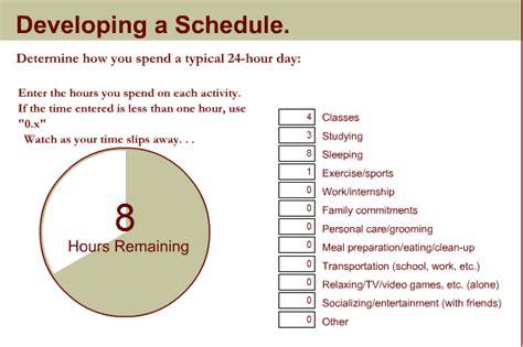 the of scranton cas advising center time management strategies