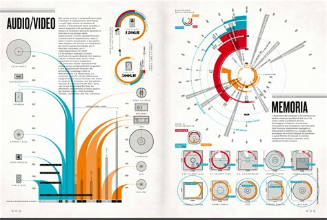 information design journal founded fmp info graphics time