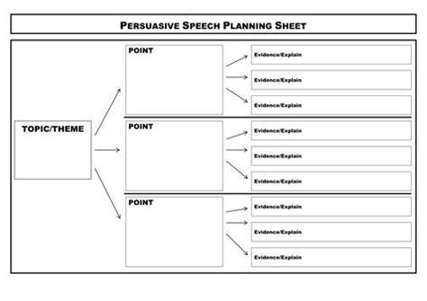 Persuasive Writing Template For Middle School