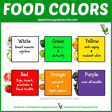 healthy colors food color variety benefits info infoographics pinterest colors and food