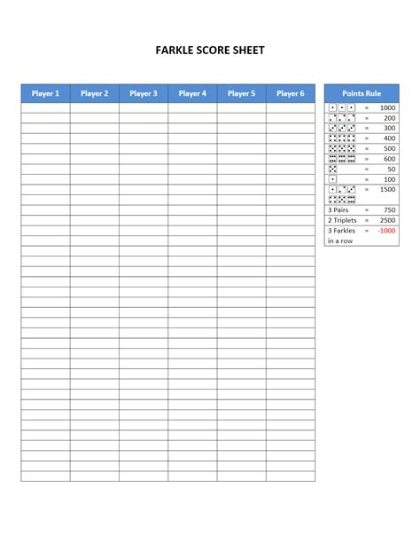 scoring templates madrat co