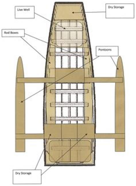 google ebay boats 1000 ideas about jon boat on pinterest aluminum boat