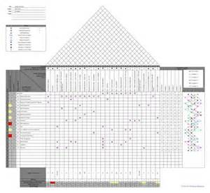 qfd template qfd free house of quality qfd templates for excel