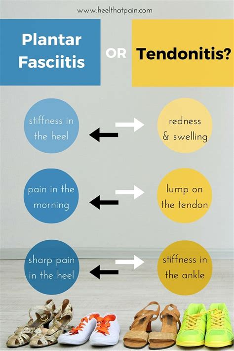 treatment for planters fasciitis 1000 ideas about what is plantar fasciitis on