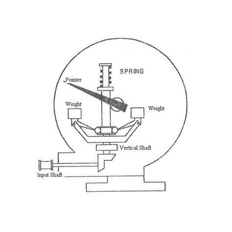 vdo speedometer wiring gps speedometer wiring elsavadorla