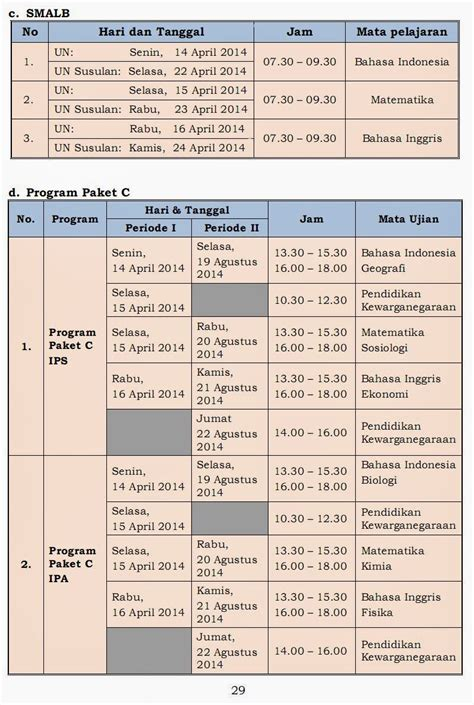 Buku Bahasa Inggris New Golden Ways Kelas 4 Sd soal ujian bahasa indonesia kls 6 newhairstylesformen2014