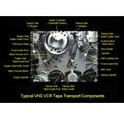 Silicon Sams Technology Resource Expanded Table Of