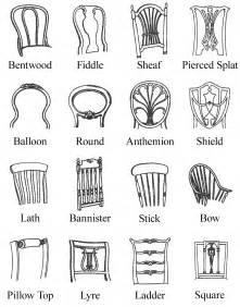 Antique Windsor Chair Identification » Home Design