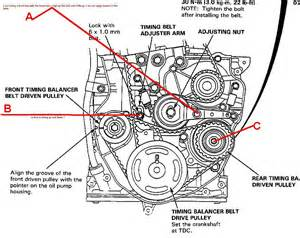 2 2l timing belt lack of tension help honda tech