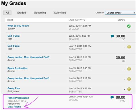 Mba Grades Don 39 by Custom Essay Order Coursework Exle Turnerthesis Web
