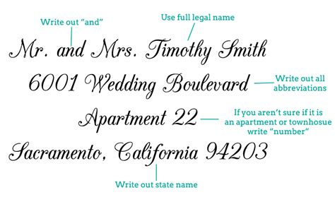 Wedding Invitation Card Addressing by Wedding Invitation Cards Proper Etiquette For Addressing
