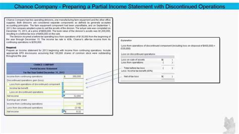 the discontinued operations section of the income statement refers to preparing partial income statement with discontinued