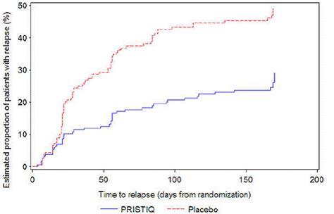 Overdose Of Cymbalta Detox Time by Compare Pristiq And Prozac Effexor Versus Cymbalta