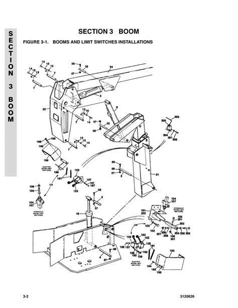 electrical wiring diagram lull engine diagrams elsavadorla