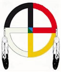 native american medicine wheel male models picture