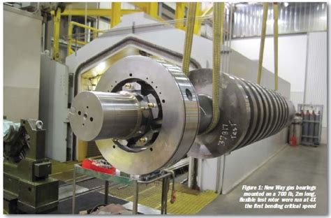design of journal bearings for rotating machinery get your bearings straight bearing news