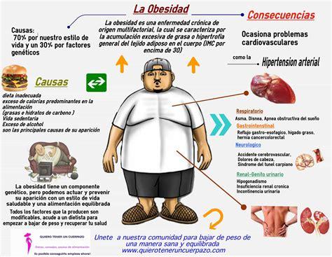 los horarios espa 241 oles y sus efectos alan walker las familias para evitar la obesidad infantil imgenes para