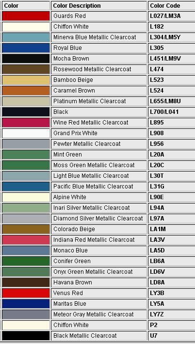 wiring wire color code chart paint color chart elsavadorla