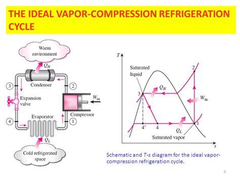 basic refrigeration system wiring diagram basic