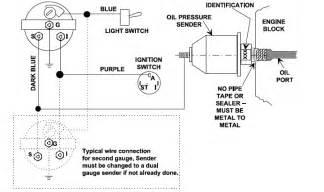 pressure sending unit wiring uncategorized free wiring diagrams