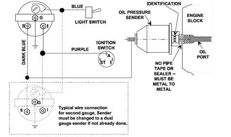 troubleshooting teleflex pressure gauges inboard