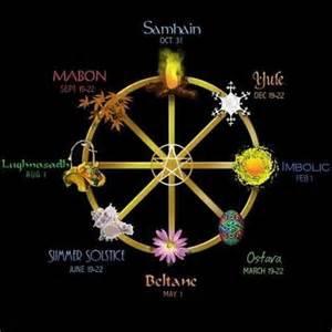 Pentagram Rug Wiccan Community June 2010