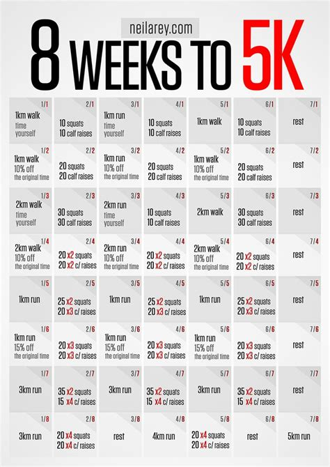 to 5k 8 weeks 8 week to running 5k my new running regimen starting
